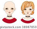 Avatar beautiful redheaded girl. 38987850