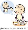 기다리는, 아기, 식사 38994367
