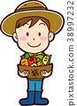 ภาพประกอบวัสดุของชาวนากับผัก 38997232