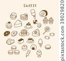 น่ารัก,คาวาอิ,อาหาร 39029820