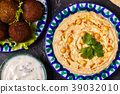 Classic falafel and hummus on the plates. 39032010