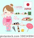 woman wear kimono 39034994