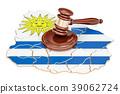 Uruguay, flag, map 39062724