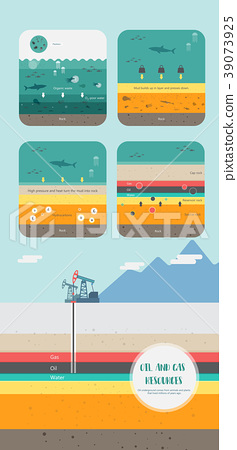 how to petroleum fossil fuel was form oil and gas  39073925