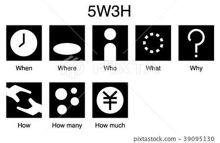 5W3H象形圖 39095130