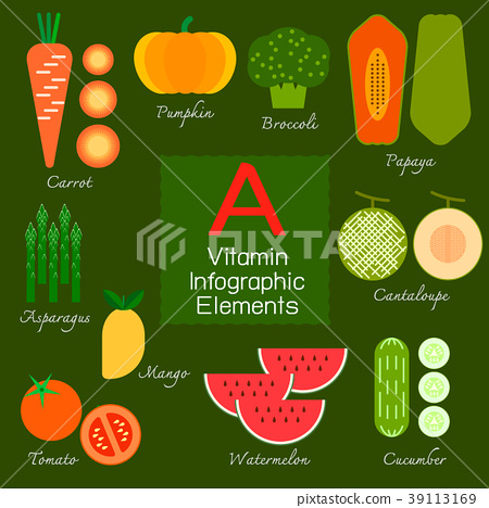 Vitamin A infographic element. 39113169