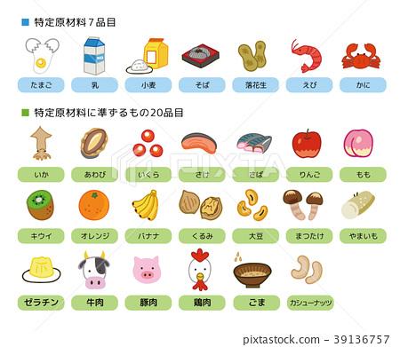食品过敏专用原料等。插图材料27项(指定原料7项,显示推荐20项) 39136757