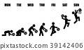 Weekly working life evolution basketball 39142406
