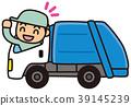 รถขนขยะ,คนงาน,ขยะ 39145239