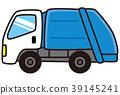 รถขนขยะ 39145241