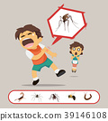 Boy gets bitten by insects 39146108