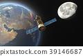 人造卫星 39146687