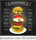 Hamburger Ingredients Infographics 39154900