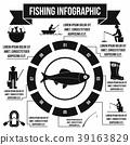 fishing, fish, infographic 39163829