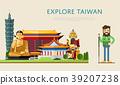 taiwan explore famous 39207238