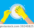Hand in gloves with sponge wash plate 39240825