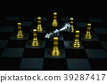 Leadership Concepts. Chess is a leader.  Comparing chess is a st 39287417