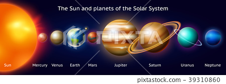 Planets in Solar System. Moon and the Sun, Mercury 39310860