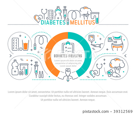 Website Banner Landing Page of Diabetes Mellitus. 39312569