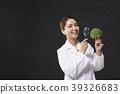여의사, 한국인, 검사 39326683