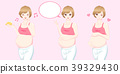 beauty cartoon pregnant women 39329430