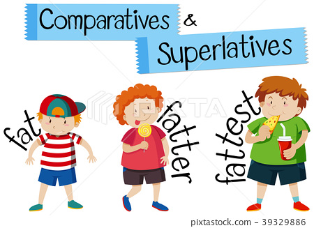 Comparatives and superlatives for word fat 39329886