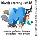 English worksheet for words starting with M 39329890