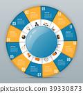 infographic, circle, chart 39330873