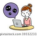 女:PC,病毒,感染 39332233