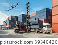 Forklift handling container box loading at docks 39340420