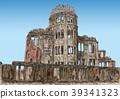 world heritage, atomic bomb dome, ink 39341323