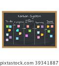 kanban system concept 39341887