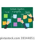 kanban system and office businessman 39344651