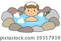 溫泉 洗澡 沐浴 39357939