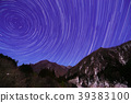 아치 촌의 星景 (사분의 자리 유성군의 밤) 39383100