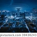 เมือง,สัมพันธ์,การเชื่อมต่อ 39436243