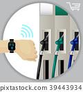 Fuel Dispenser And Fuel Nozzles At A Filling   39443934