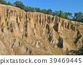 阿波石林 土墩 侵蝕 39469445