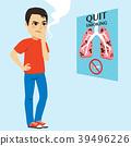 Smoking Man Looking Poster 39496226