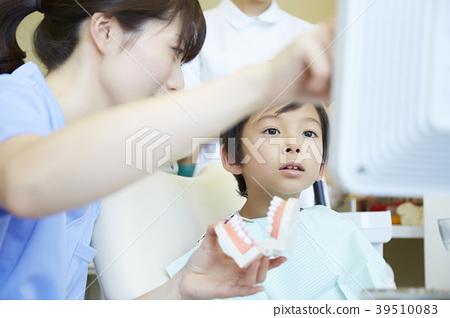 牙醫治療 39510083