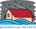 House caught in a flood 39514516
