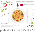 Albanian Cuisine. Europe national dish collection 39531573