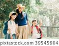 ความเป็นพ่อแม่,การเดินทาง,ท่องเที่ยว 39545904