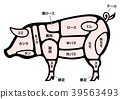 pork, pig, isolated 39563493