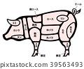 猪肉 猪 白底 39563493