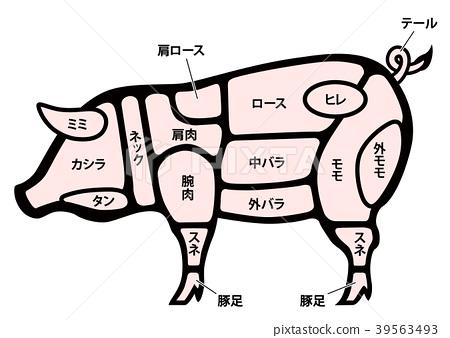 豬肉捅部分白色背景 39563493