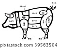 pork, pig, isolated 39563504