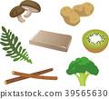 식이섬유, 식물성 섬유, 식품 39565630