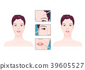 Vector - A plastic surgery for face and beauty, before and after illustration. 007 39605527