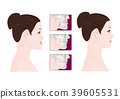 Vector - A plastic surgery for face and beauty, before and after illustration. 006 39605531